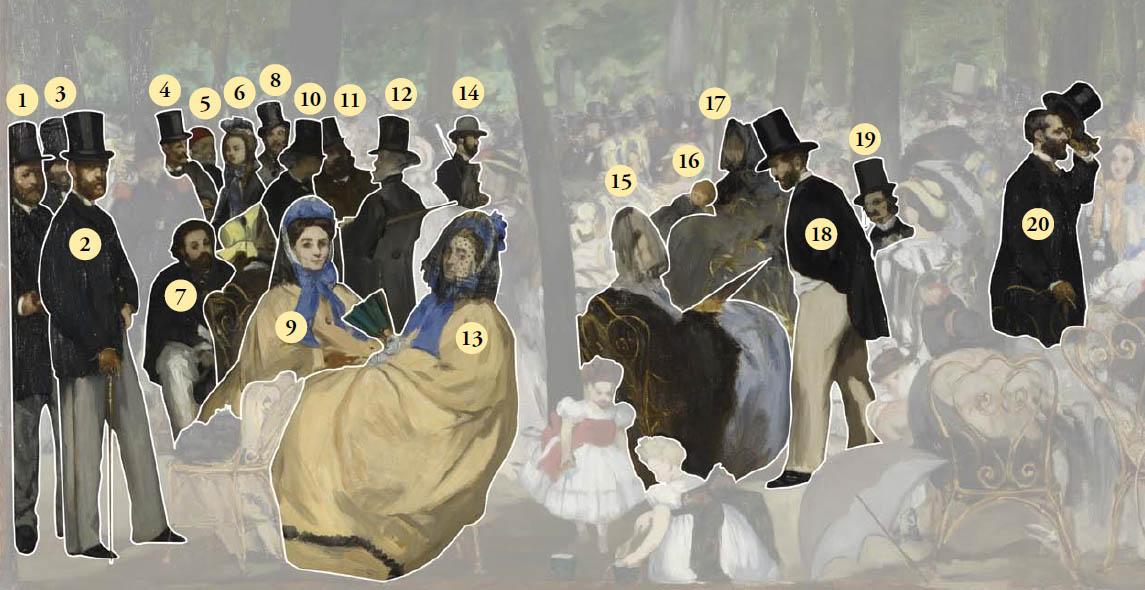 La Musique aux Tuileries (figures)