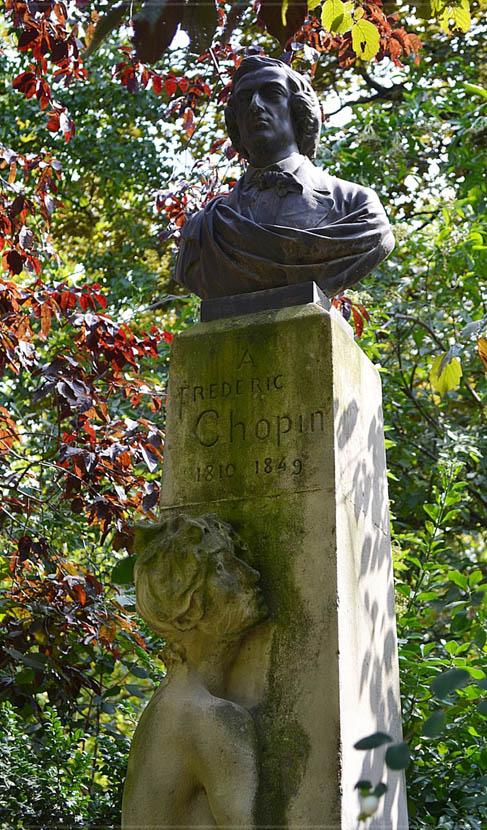 Monument de Chopin (Jardin du Luxembourg)