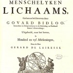 Anatomia Humani Corporis (1690)